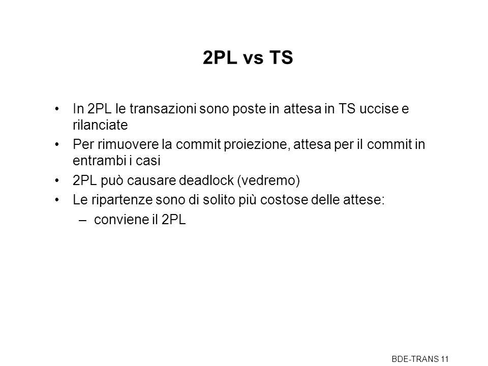 BDE-TRANS 11 2PL vs TS In 2PL le transazioni sono poste in attesa in TS uccise e rilanciate Per rimuovere la commit proiezione, attesa per il commit in entrambi i casi 2PL può causare deadlock (vedremo) Le ripartenze sono di solito più costose delle attese: –conviene il 2PL
