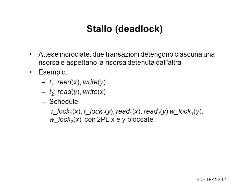 BDE-TRANS 12 Stallo (deadlock) Attese incrociate: due transazioni detengono ciascuna una risorsa e aspettano la risorsa detenuta dall altra Esempio: –t 1 : read(x), write(y) –t 2 : read(y), write(x) –Schedule: r_lock 1 (x), r_lock 2 (y), read 1 (x), read 2 (y) w_lock 1 (y), w_lock 2 (x) con 2PL x e y bloccate