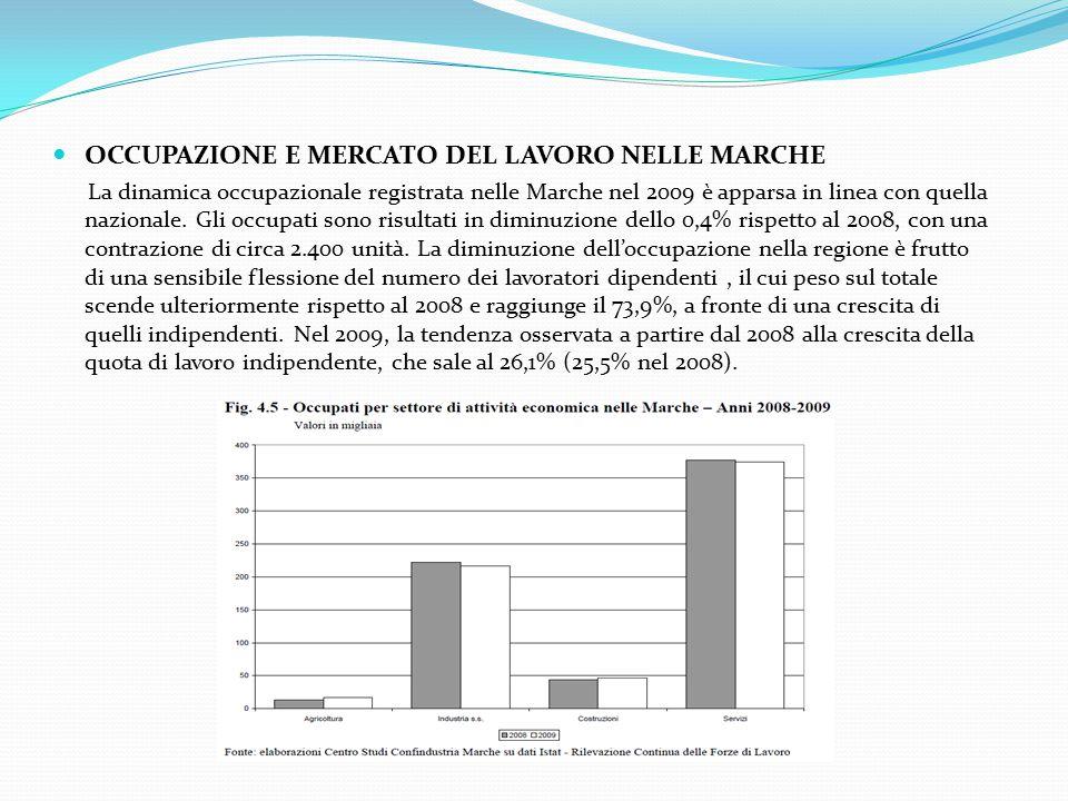OCCUPAZIONE E MERCATO DEL LAVORO NELLE MARCHE La dinamica occupazionale registrata nelle Marche nel 2009 è apparsa in linea con quella nazionale.