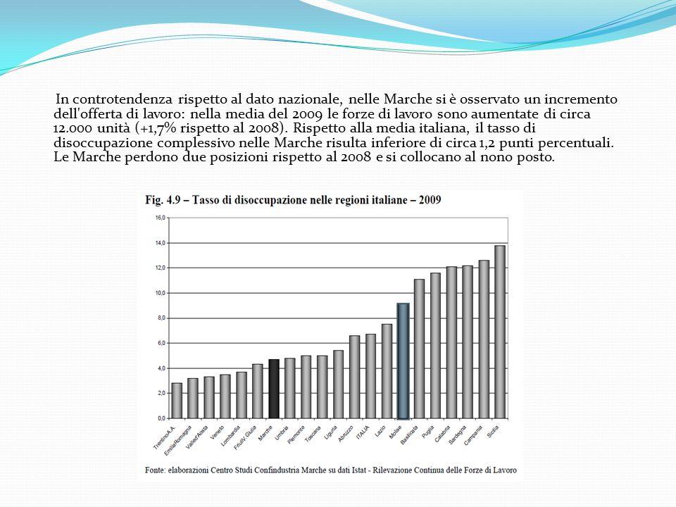 In controtendenza rispetto al dato nazionale, nelle Marche si è osservato un incremento dell offerta di lavoro: nella media del 2009 le forze di lavoro sono aumentate di circa 12.000 unità (+1,7% rispetto al 2008).
