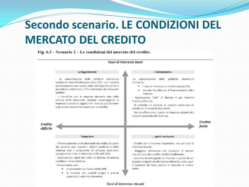 Secondo scenario. LE CONDIZIONI DEL MERCATO DEL CREDITO