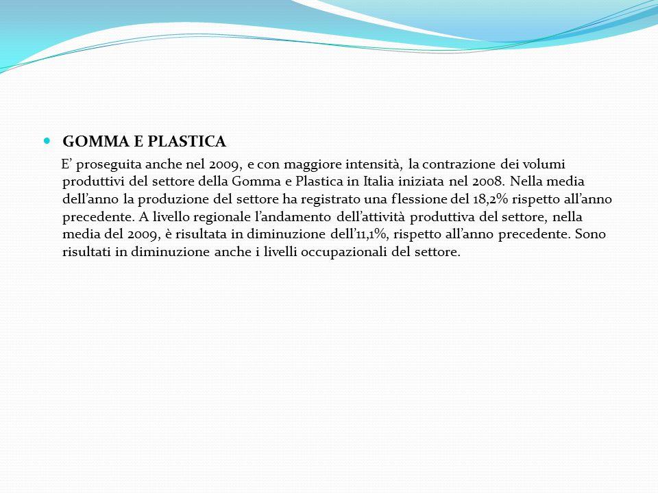 GOMMA E PLASTICA E' proseguita anche nel 2009, e con maggiore intensità, la contrazione dei volumi produttivi del settore della Gomma e Plastica in Italia iniziata nel 2008.