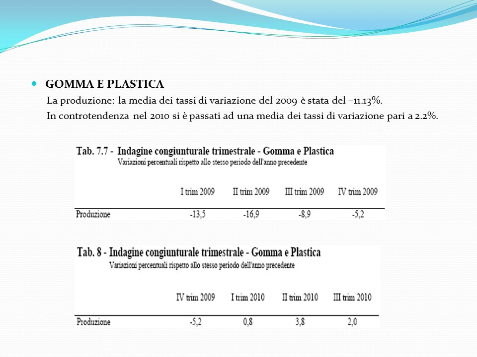 GOMMA E PLASTICA La produzione: la media dei tassi di variazione del 2009 è stata del –11.13%.