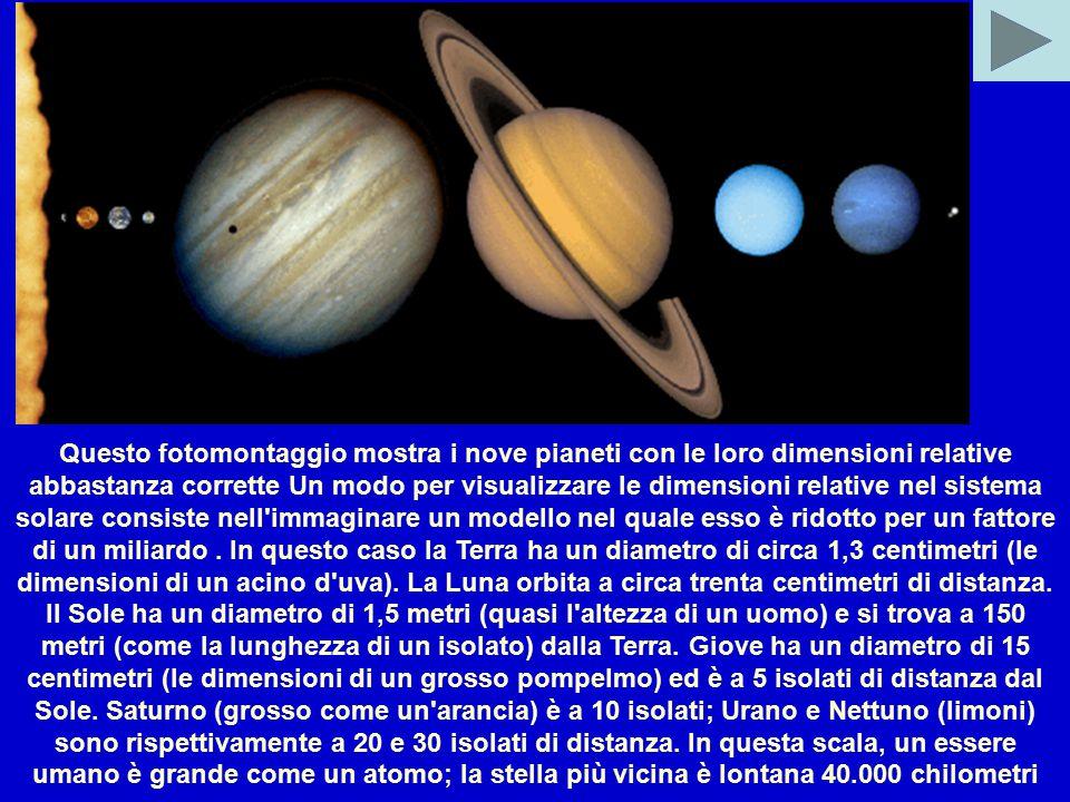 Questo fotomontaggio mostra i nove pianeti con le loro dimensioni relative abbastanza corrette Un modo per visualizzare le dimensioni relative nel sistema solare consiste nell immaginare un modello nel quale esso è ridotto per un fattore di un miliardo.
