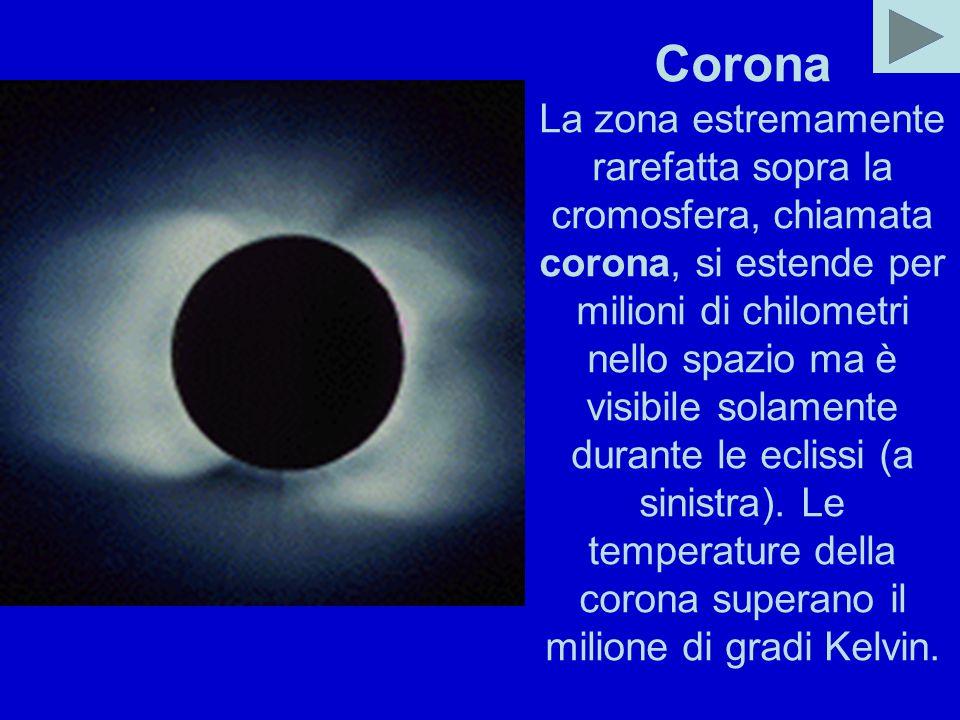 Corona La zona estremamente rarefatta sopra la cromosfera, chiamata corona, si estende per milioni di chilometri nello spazio ma è visibile solamente durante le eclissi (a sinistra).