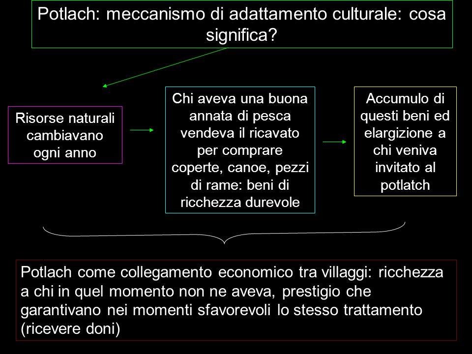 Potlach: meccanismo di adattamento culturale: cosa significa.