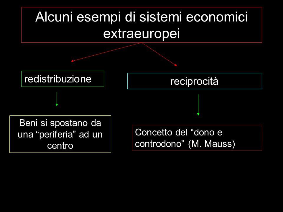Alcuni esempi di sistemi economici extraeuropei redistribuzione reciprocità Beni si spostano da una periferia ad un centro Concetto del dono e controdono (M.