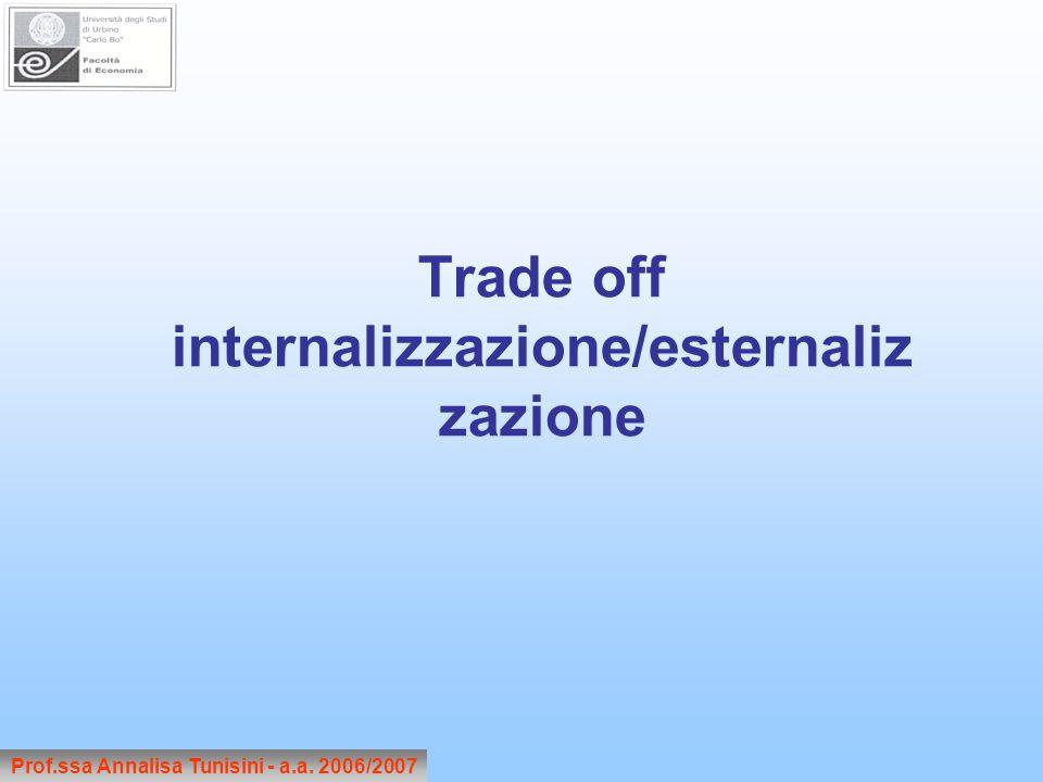 Trade off internalizzazione/esternaliz zazione Prof.ssa Annalisa Tunisini - a.a. 2006/2007
