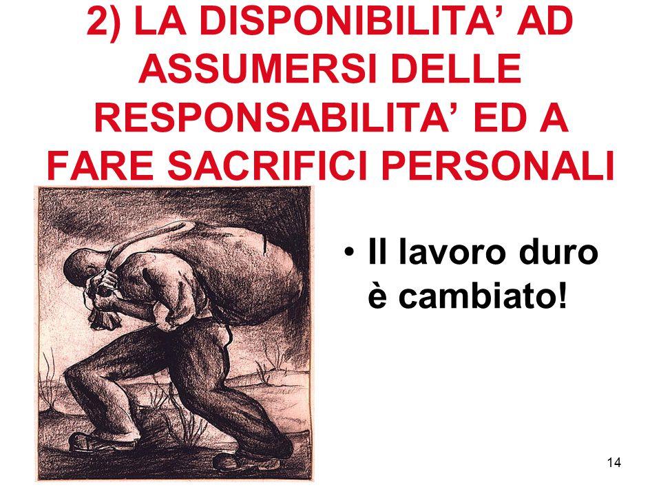 14 2) LA DISPONIBILITA' AD ASSUMERSI DELLE RESPONSABILITA' ED A FARE SACRIFICI PERSONALI Il lavoro duro è cambiato!