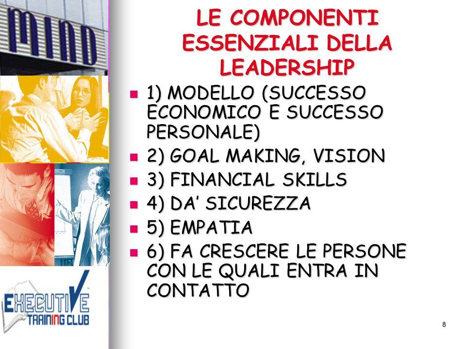 8 LE COMPONENTI ESSENZIALI DELLA LEADERSHIP 1) MODELLO (SUCCESSO ECONOMICO E SUCCESSO PERSONALE) 1) MODELLO (SUCCESSO ECONOMICO E SUCCESSO PERSONALE)