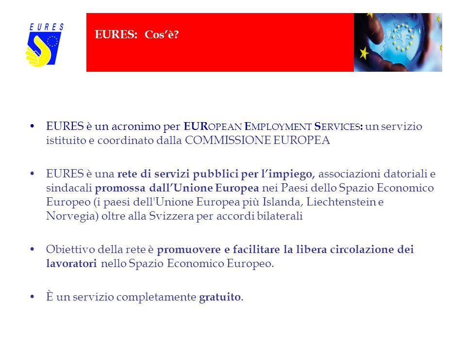 EURES: Cos'è? EURES è un acronimo per EUR OPEAN E MPLOYMENT S ERVICES : un servizio istituito e coordinato dalla COMMISSIONE EUROPEA EURES è una rete