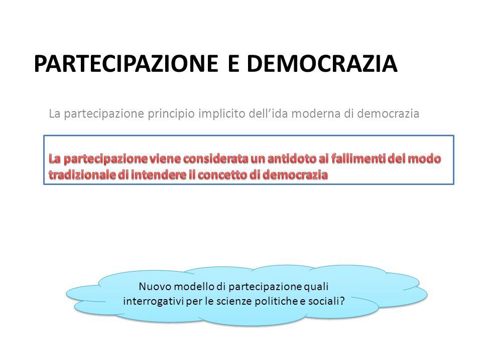 PARTECIPAZIONE E DEMOCRAZIA La partecipazione principio implicito dell'ida moderna di democrazia Nuovo modello di partecipazione quali interrogativi per le scienze politiche e sociali?