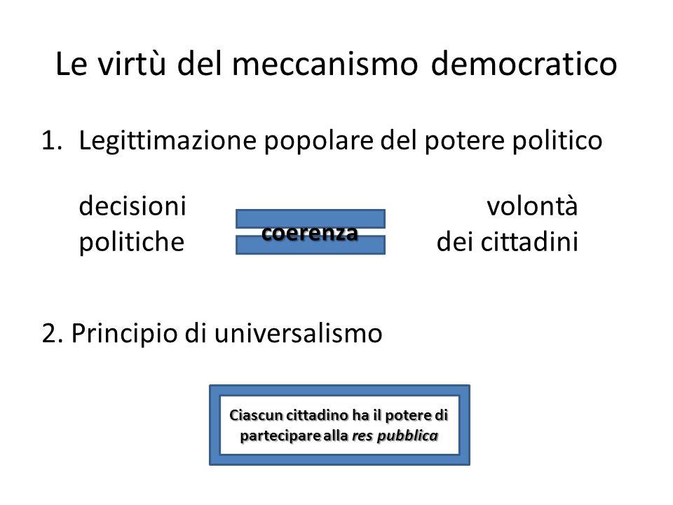 Le virtù del meccanismo democratico 1.Legittimazione popolare del potere politico coerenza decisioni politiche volontà dei cittadini 2. Principio di u