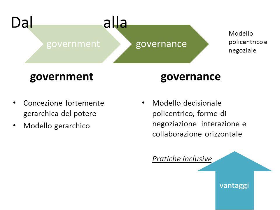 governancegovernment Modello policentrico e negoziale Dalalla government Concezione fortemente gerarchica del potere Modello gerarchico governance Mod