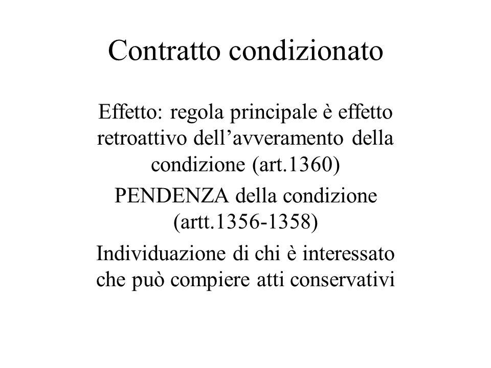 Contratto condizionato Effetto: regola principale è effetto retroattivo dell'avveramento della condizione (art.1360) PENDENZA della condizione (artt.1