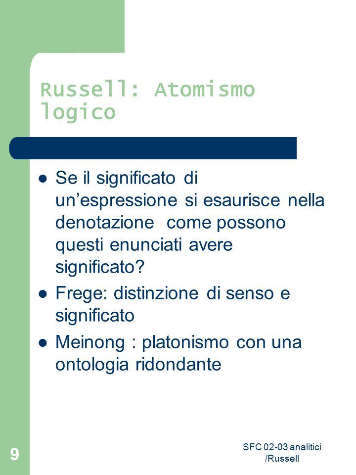 SFC 02-03 analitici /Russell 10 Russell: Atomismo logico L'espressione L' attuale re di Francia è solo apparentemente Un termine È un costituente della struttura grammaticale ma non della struttura logica