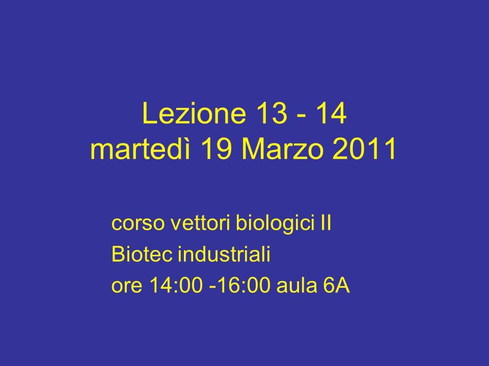 Lezione 13 - 14 martedì 19 Marzo 2011 corso vettori biologici II Biotec industriali ore 14:00 -16:00 aula 6A