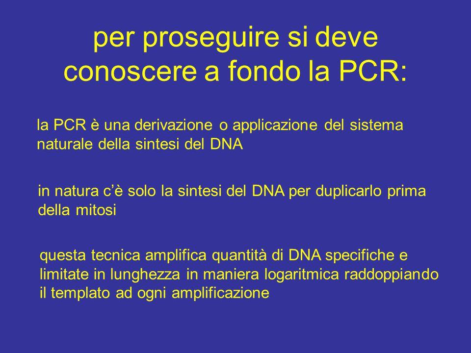 per proseguire si deve conoscere a fondo la PCR: la PCR è una derivazione o applicazione del sistema naturale della sintesi del DNA in natura c'è solo la sintesi del DNA per duplicarlo prima della mitosi questa tecnica amplifica quantità di DNA specifiche e limitate in lunghezza in maniera logaritmica raddoppiando il templato ad ogni amplificazione