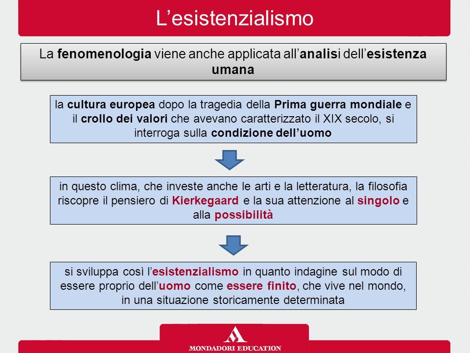 L'esistenzialismo La fenomenologia viene anche applicata all'analisi dell'esistenza umana in questo clima, che investe anche le arti e la letteratura,