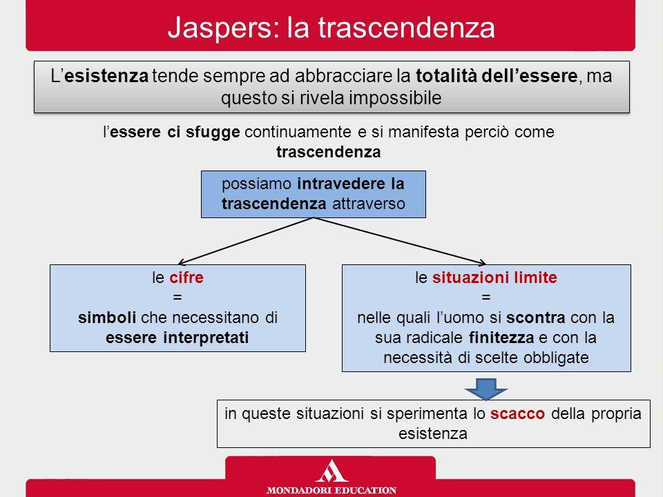 Jaspers: la trascendenza L'esistenza tende sempre ad abbracciare la totalità dell'essere, ma questo si rivela impossibile possiamo intravedere la tras