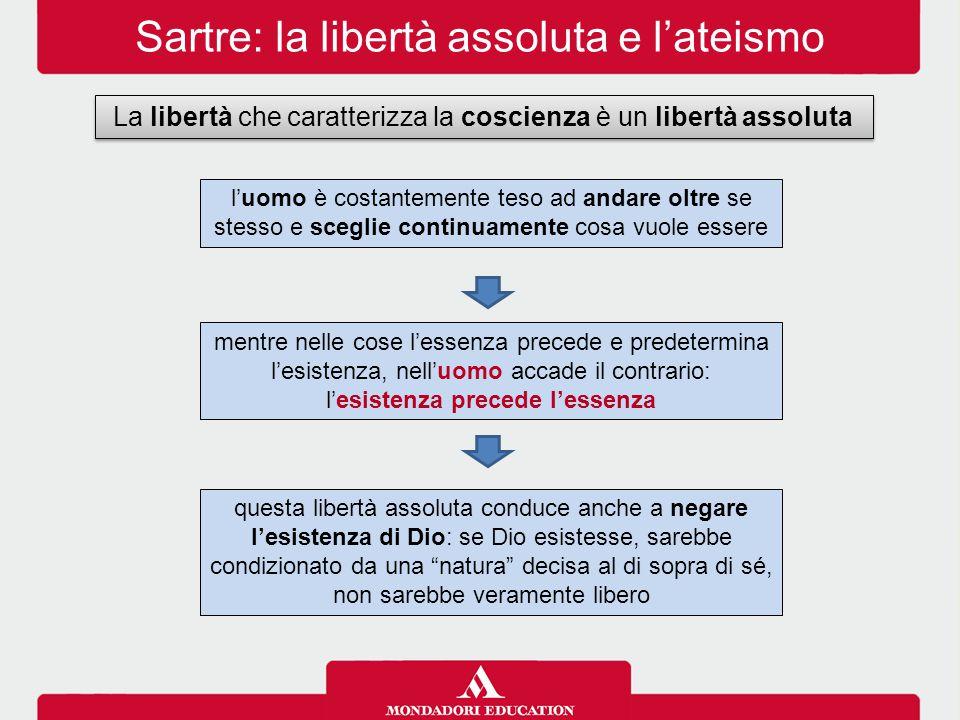Sartre: la libertà assoluta e l'ateismo La libertà che caratterizza la coscienza è un libertà assoluta mentre nelle cose l'essenza precede e predeterm