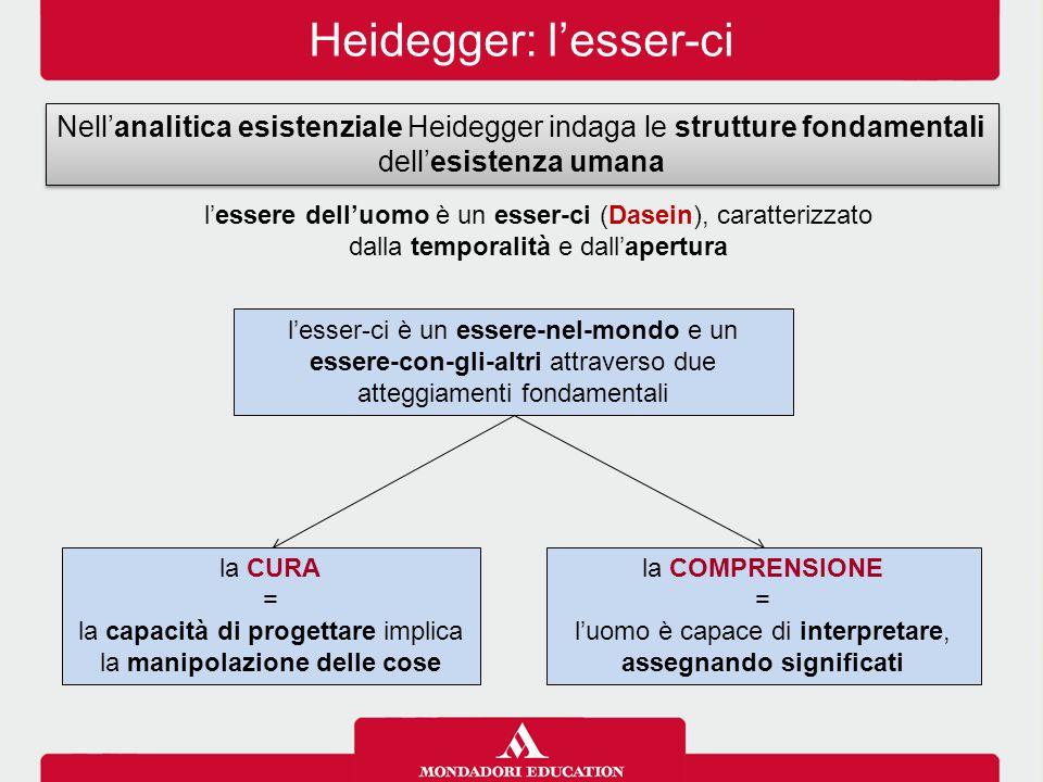 Heidegger: l'esser-ci Nell'analitica esistenziale Heidegger indaga le strutture fondamentali dell'esistenza umana l'esser-ci è un essere-nel-mondo e u