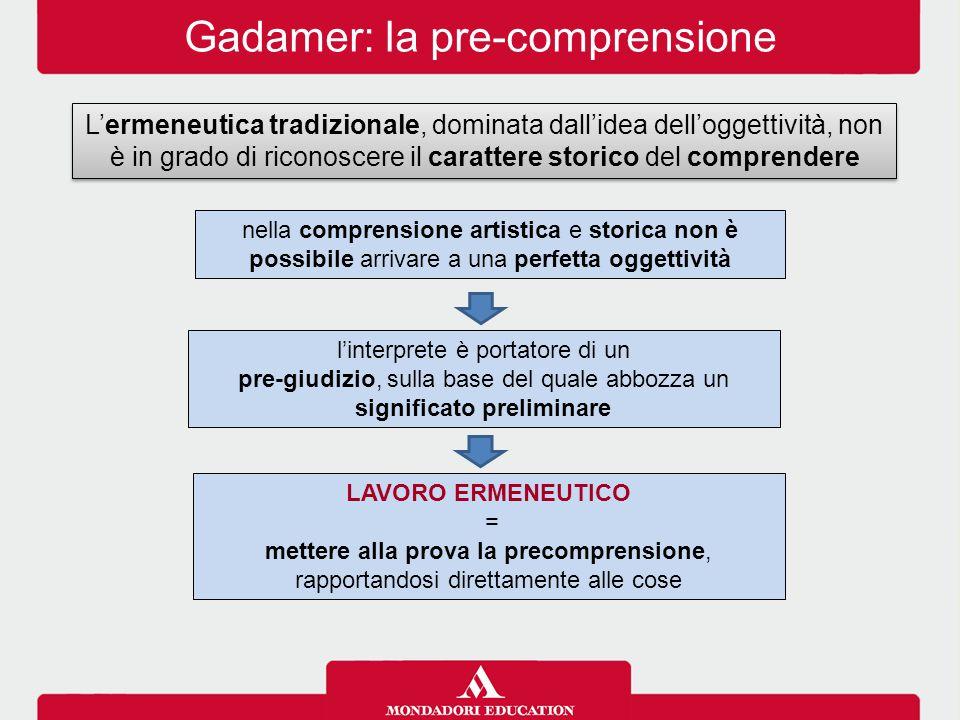 Gadamer: la pre-comprensione L'ermeneutica tradizionale, dominata dall'idea dell'oggettività, non è in grado di riconoscere il carattere storico del c