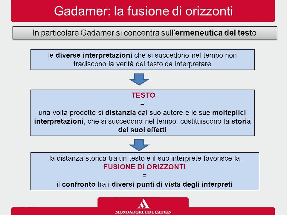 Gadamer: la fusione di orizzonti In particolare Gadamer si concentra sull'ermeneutica del testo TESTO = una volta prodotto si distanzia dal suo autore