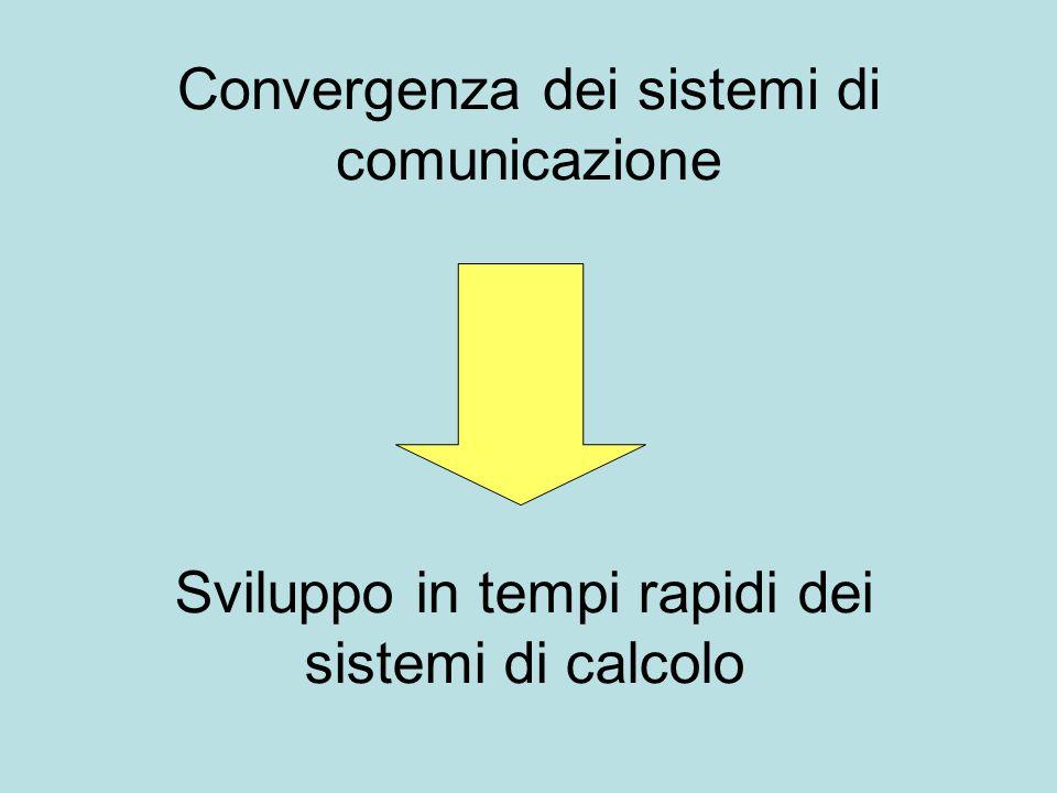 Convergenza dei sistemi di comunicazione Sviluppo in tempi rapidi dei sistemi di calcolo