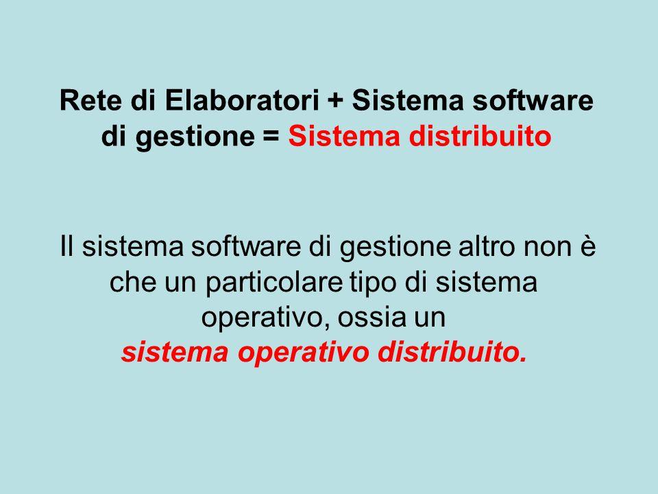 Rete di Elaboratori + Sistema software di gestione = Sistema distribuito Il sistema software di gestione altro non è che un particolare tipo di sistema operativo, ossia un sistema operativo distribuito.