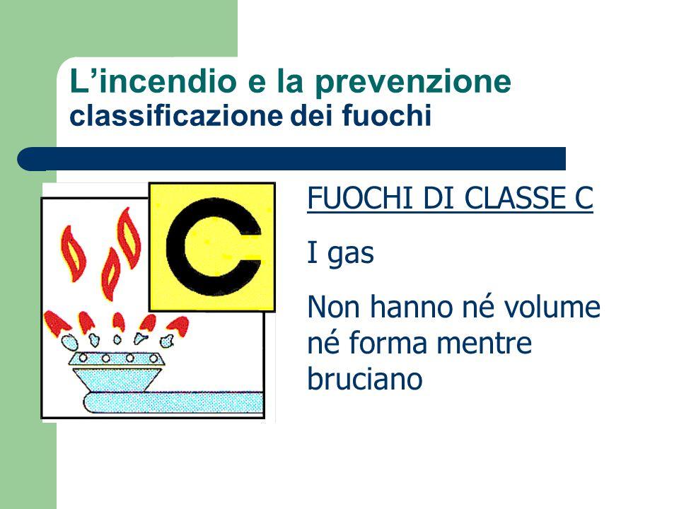 L'incendio e la prevenzione classificazione dei fuochi FUOCHI DI CLASSE C I gas Non hanno né volume né forma mentre bruciano