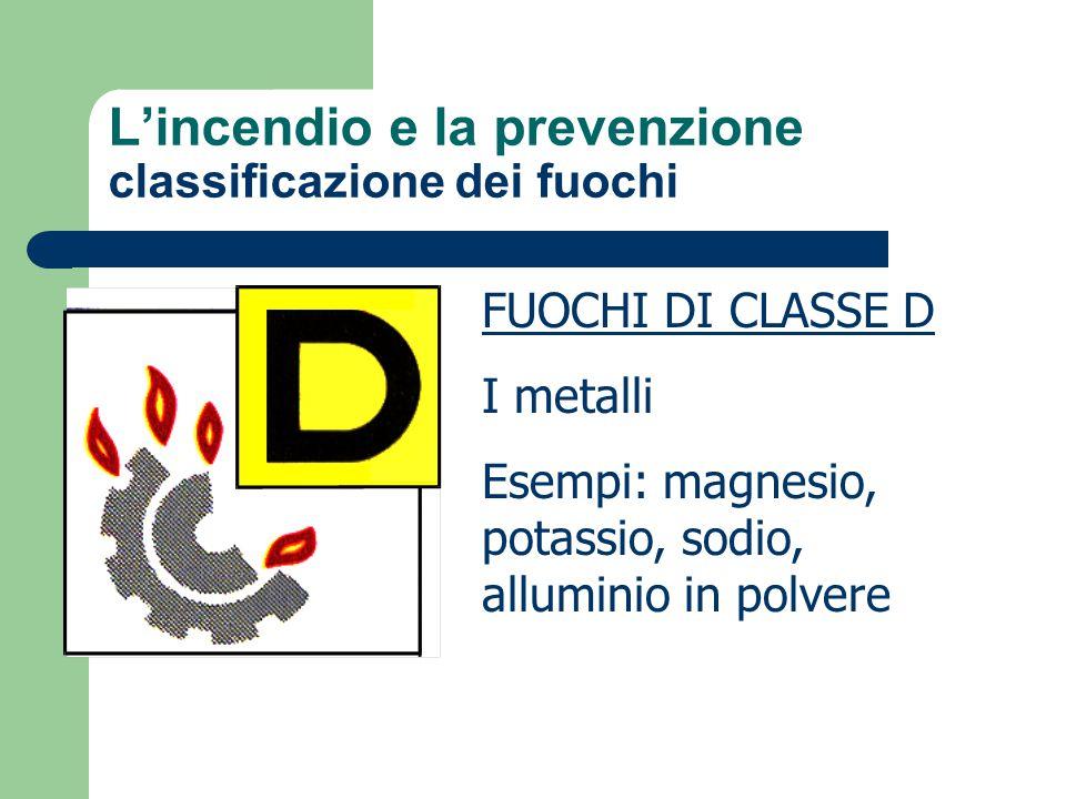 L'incendio e la prevenzione classificazione dei fuochi FUOCHI DI CLASSE D I metalli Esempi: magnesio, potassio, sodio, alluminio in polvere