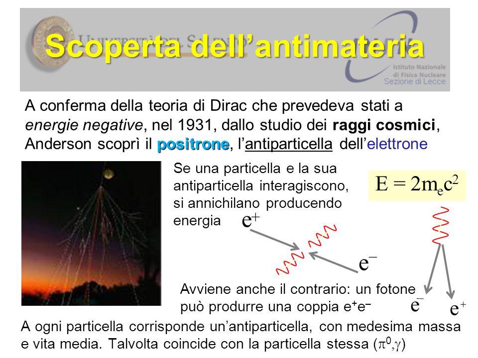 Una miriade di particelle  Dagli anni '30 in poi sono state scoperte tantissime nuove particelle, sia nelle interazioni dei raggi cosmici, sia dalla collisione di fasci prodotti dagli acceleratori.