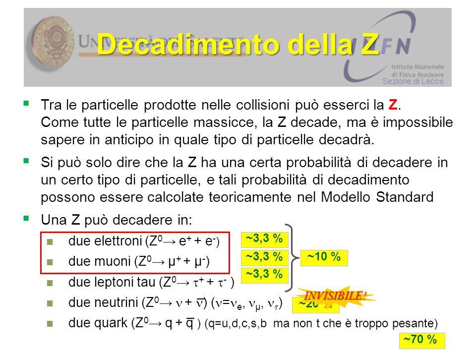 Decadimento della Z Oggi cercheremo di individuare i decadimenti della Z in coppie di muoni o in coppie di elettroni.
