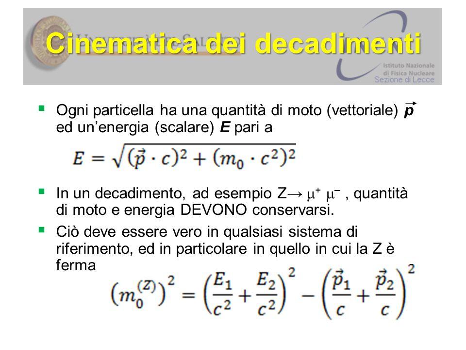 La massa invariante  L'equazione può essere riscritta come  Pertanto se conosciamo la cinematica delle particelle finali (cioè le loro quantità di moto, le energie e chiaramente le loro masse), siamo in grado di determinare la massa della particella decaduta.
