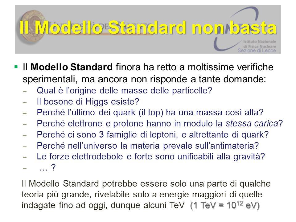 Il Modello Standard non basta  Il Modello Standard finora ha retto a moltissime verifiche sperimentali, ma ancora non risponde a tante domande: – Qua