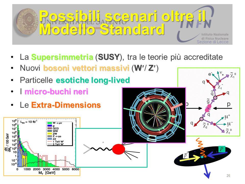 Verso nuove grandi scoperte Ci vuole un acceleratore di particelle per poter investigare la regione multi-TeV: LHC (Large Hadron Collider) Il gruppo ATLAS di Lecce lavora da molti anni a questo progetto