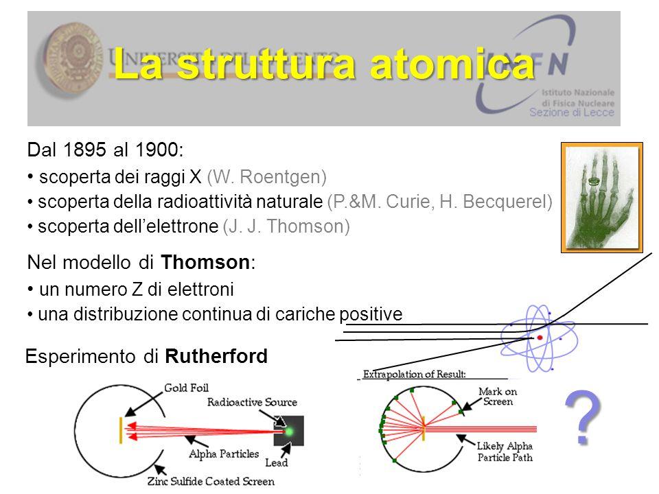 Cosa tiene unito l'atomo.