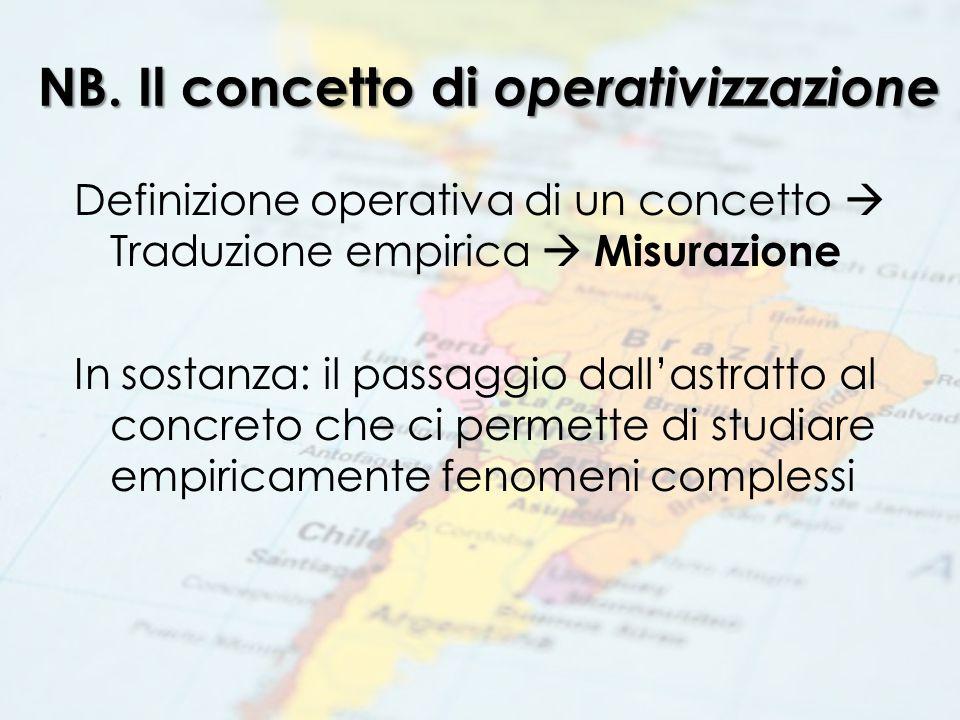 NB. Il concetto di operativizzazione Definizione operativa di un concetto  Traduzione empirica  Misurazione In sostanza: il passaggio dall'astratto