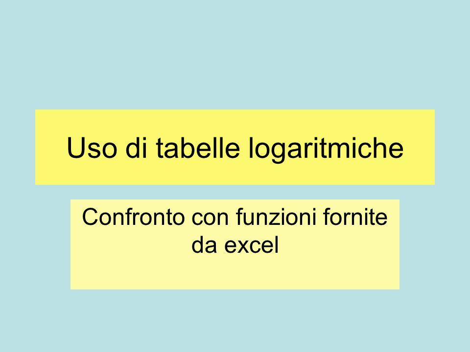 Uso di tabelle logaritmiche Confronto con funzioni fornite da excel