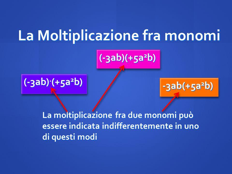 La Moltiplicazione fra monomi La moltiplicazione fra due monomi può essere indicata indifferentemente in uno di questi modi (-3ab). (+5a 2 b) (-3ab)(+