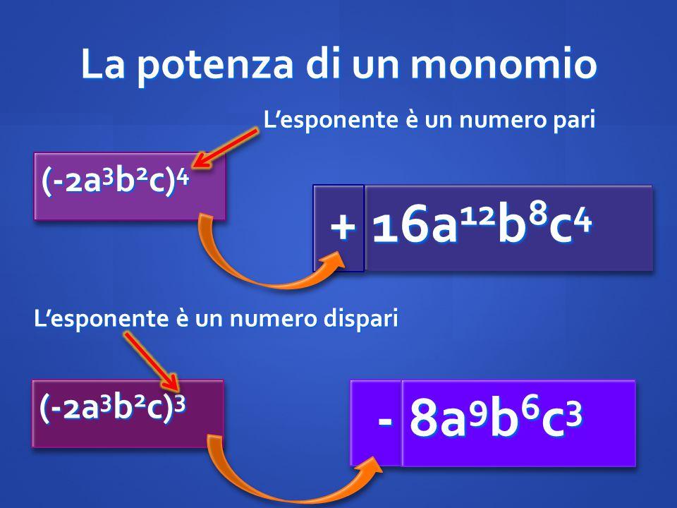 La potenza di un monomio (-2a 3 b 2 c) 4 L'esponente è un numero pari 16a 12 b 8 c 4 ++ (-2a 3 b 2 c) 3 L'esponente è un numero dispari -- 8a 9 b 6 c