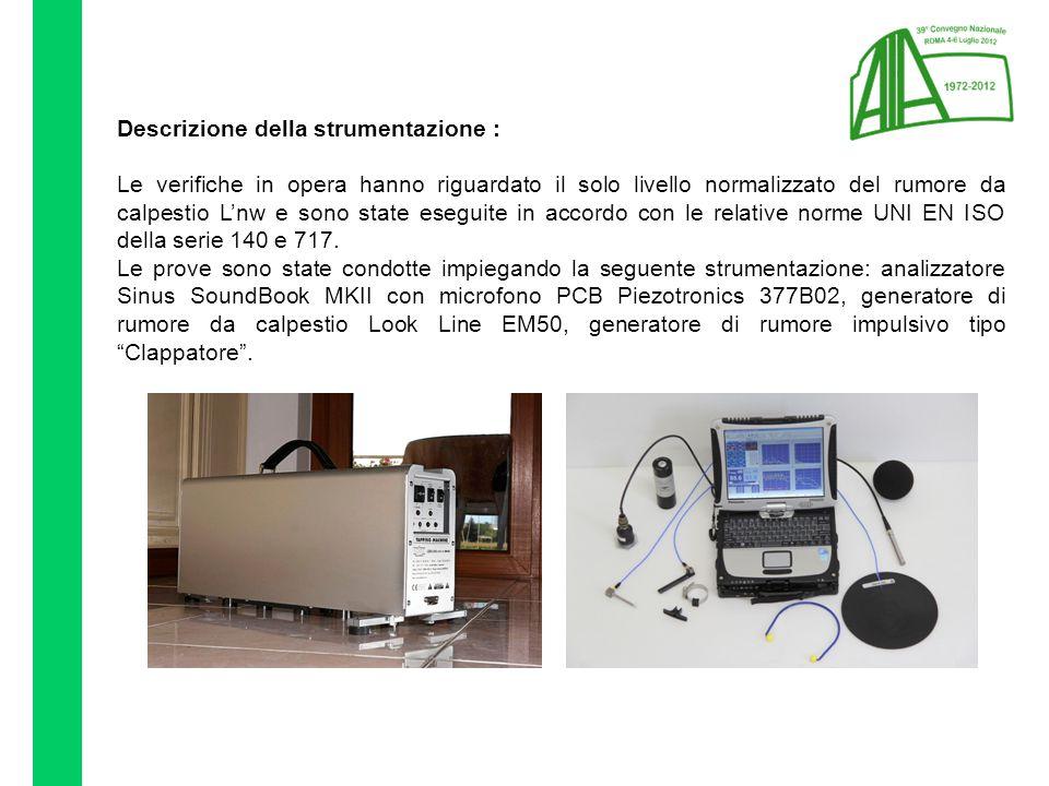 Descrizione della strumentazione : Le verifiche in opera hanno riguardato il solo livello normalizzato del rumore da calpestio L'nw e sono state eseguite in accordo con le relative norme UNI EN ISO della serie 140 e 717.