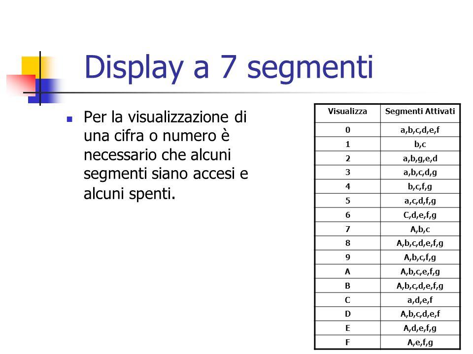 Display a 7 segmenti Per la visualizzazione di una cifra o numero è necessario che alcuni segmenti siano accesi e alcuni spenti. VisualizzaSegmenti At