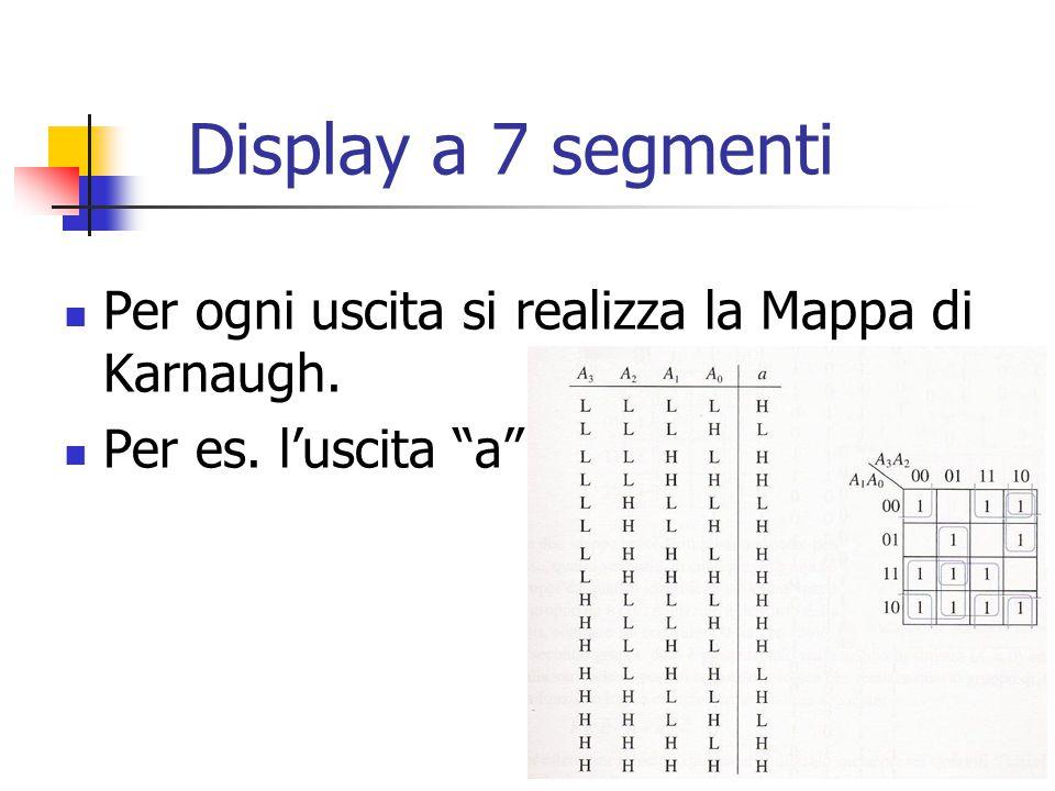 """Per ogni uscita si realizza la Mappa di Karnaugh. Per es. l'uscita """"a"""""""