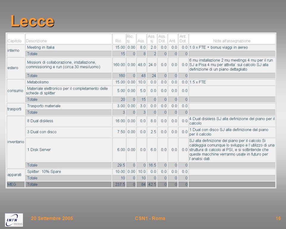 20 Settembre 2005CSN1 - Roma16Lecce