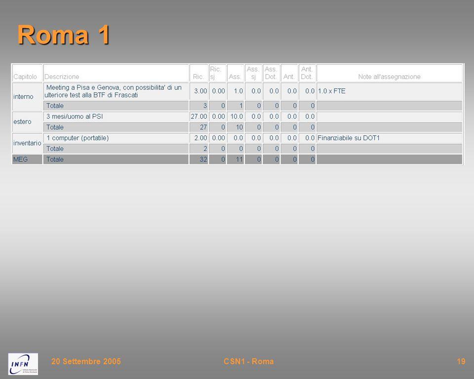 20 Settembre 2005CSN1 - Roma19 Roma 1
