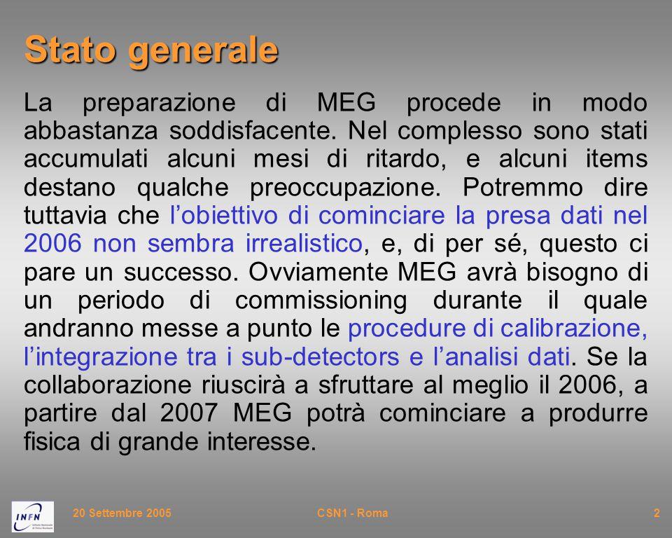 20 Settembre 2005CSN1 - Roma2 Stato generale La preparazione di MEG procede in modo abbastanza soddisfacente. Nel complesso sono stati accumulati alcu