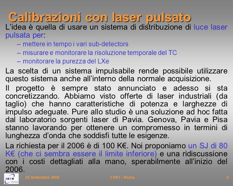 20 Settembre 2005CSN1 - Roma6 Calibrazioni con laser pulsato L'idea è quella di usare un sistema di distribuzione di luce laser pulsata per: –mettere in tempo i vari sub-detectors –misurare e monitorare la risoluzione temporale del TC –monitorare la purezza del LXe La scelta di un sistema impulsabile rende possibile utilizzare questo sistema anche all'interno della normale acquisizione.