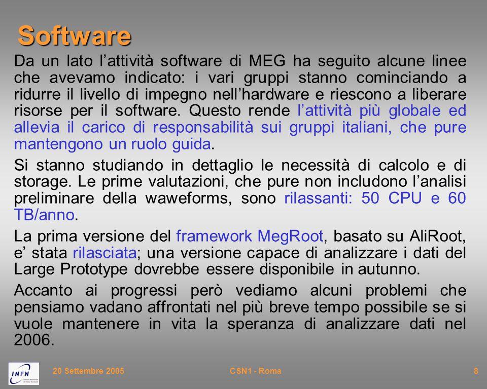 20 Settembre 2005CSN1 - Roma8Software Da un lato l'attività software di MEG ha seguito alcune linee che avevamo indicato: i vari gruppi stanno cominciando a ridurre il livello di impegno nell'hardware e riescono a liberare risorse per il software.